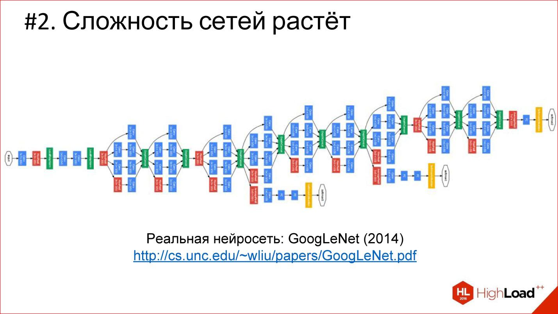 Введение в архитектуры нейронных сетей - 10