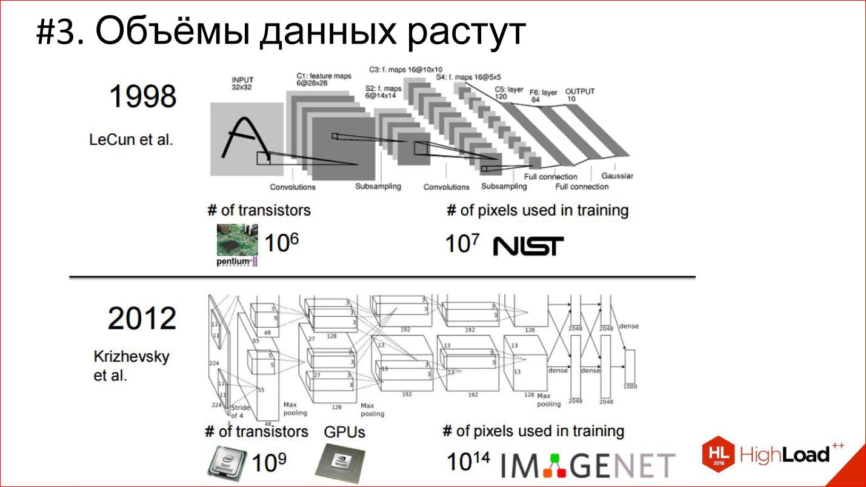Введение в архитектуры нейронных сетей - 12