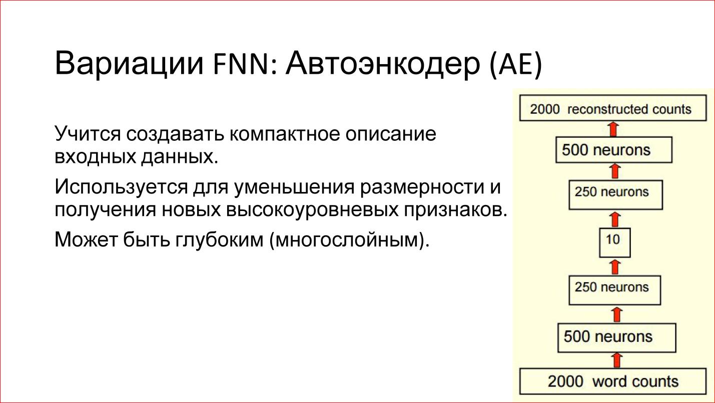 Введение в архитектуры нейронных сетей - 15