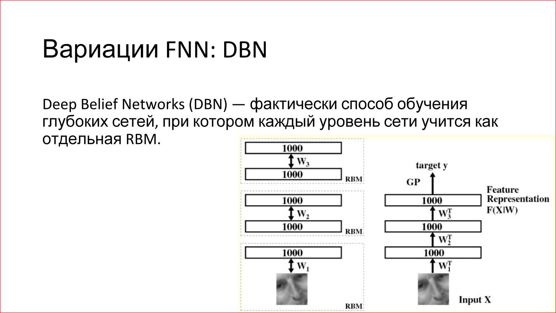 Введение в архитектуры нейронных сетей - 17