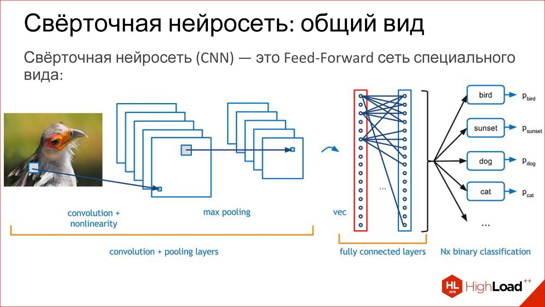 Введение в архитектуры нейронных сетей - 19