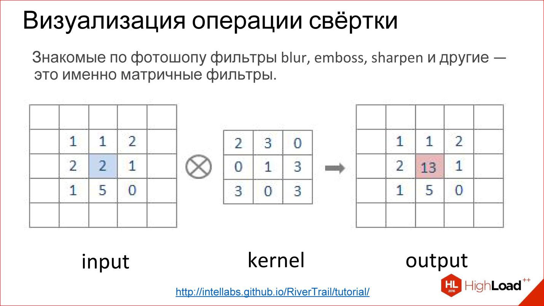 Введение в архитектуры нейронных сетей - 21