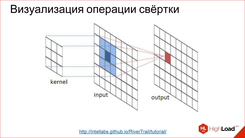 Введение в архитектуры нейронных сетей - 22