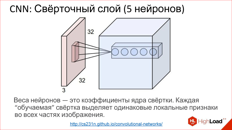 Введение в архитектуры нейронных сетей - 23