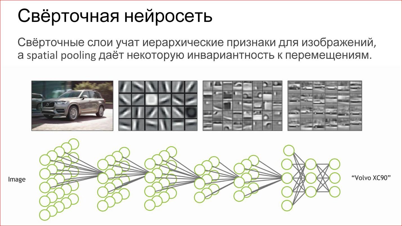 Введение в архитектуры нейронных сетей - 27