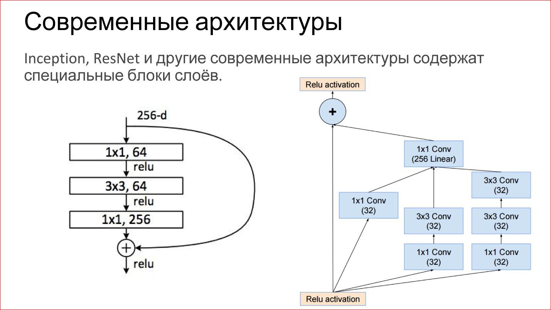 Введение в архитектуры нейронных сетей - 28