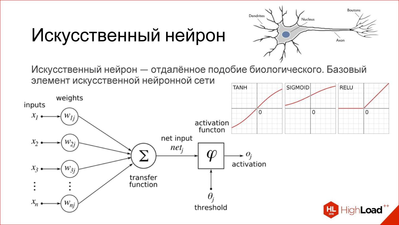Введение в архитектуры нейронных сетей - 3