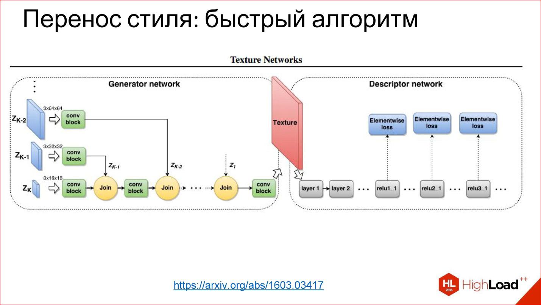 Введение в архитектуры нейронных сетей - 34