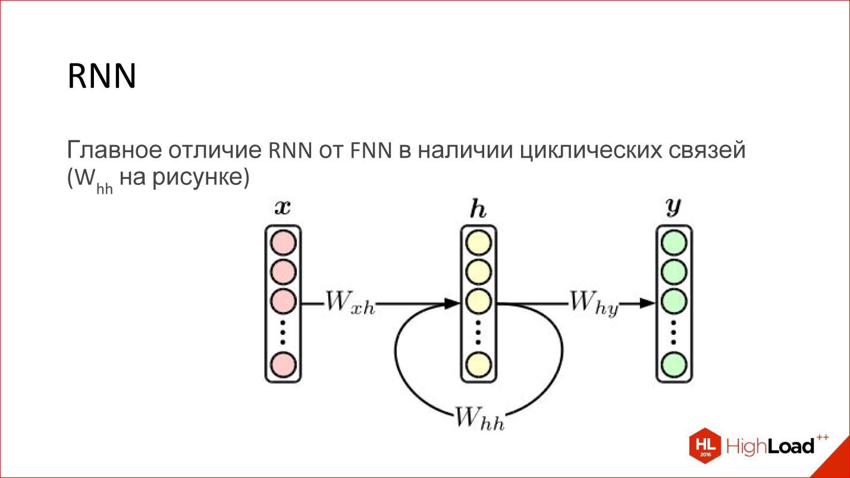Введение в архитектуры нейронных сетей - 35