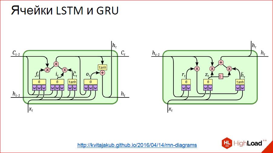 Введение в архитектуры нейронных сетей - 39