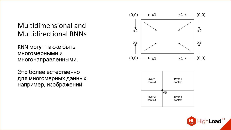 Введение в архитектуры нейронных сетей - 41