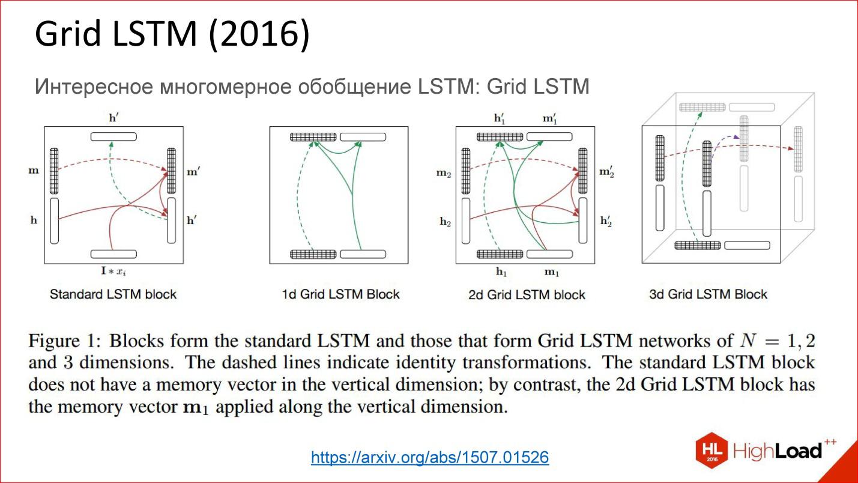 Введение в архитектуры нейронных сетей - 43
