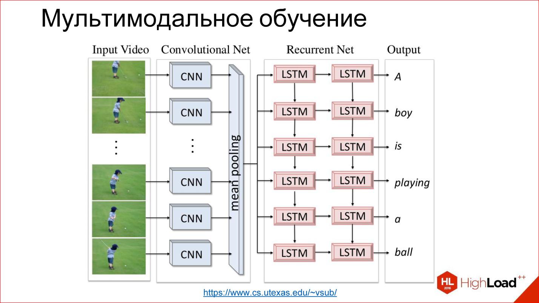 Введение в архитектуры нейронных сетей - 45