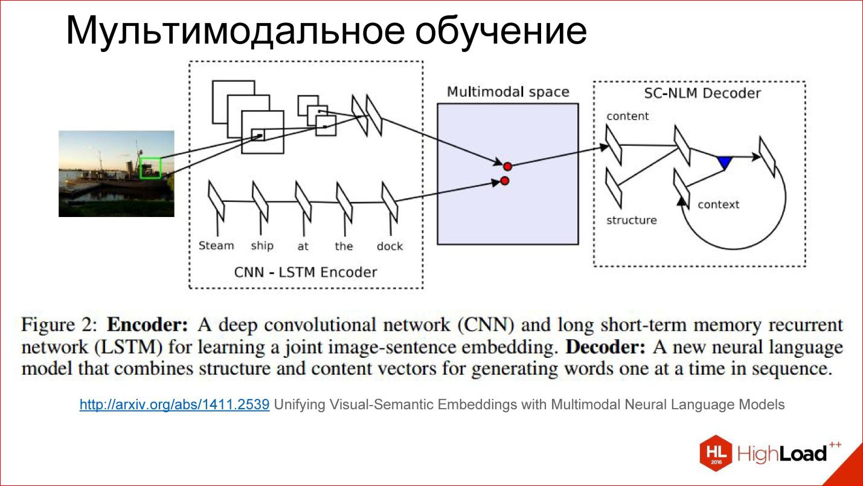 Введение в архитектуры нейронных сетей - 46