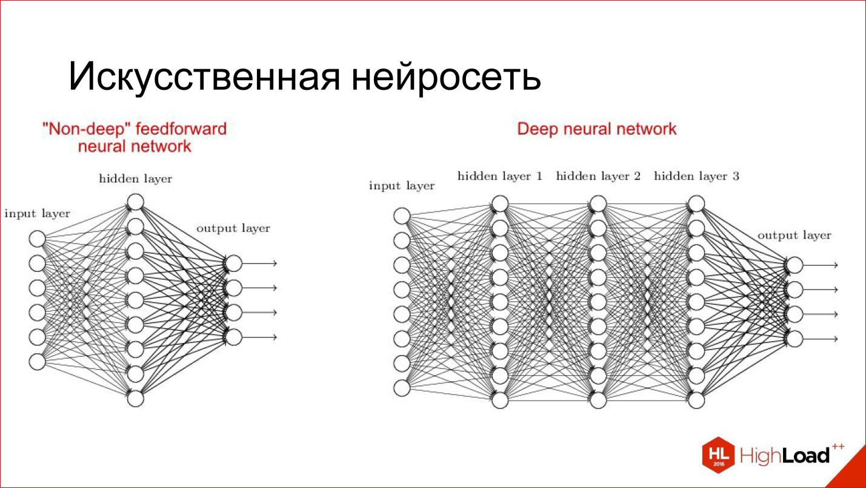 Введение в архитектуры нейронных сетей - 5