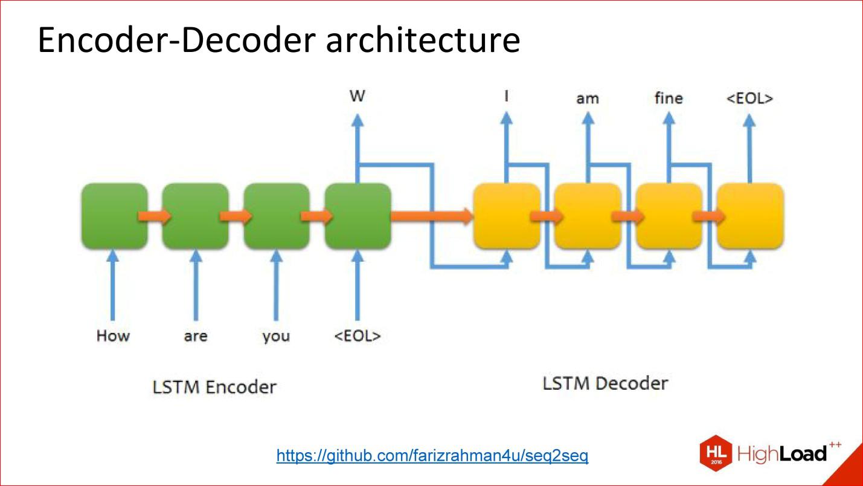Введение в архитектуры нейронных сетей - 50