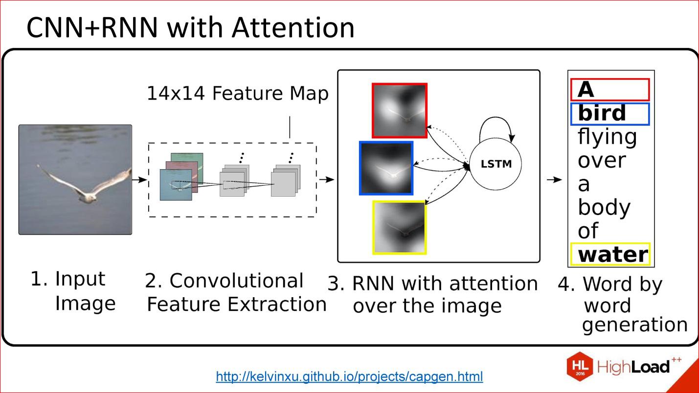 Введение в архитектуры нейронных сетей - 52