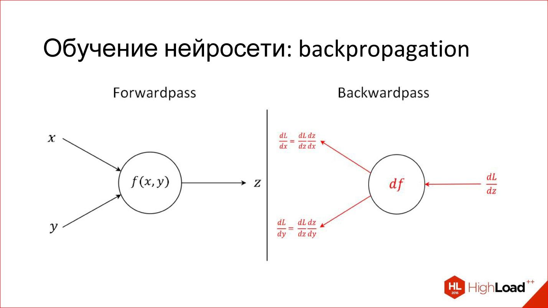 Введение в архитектуры нейронных сетей - 7