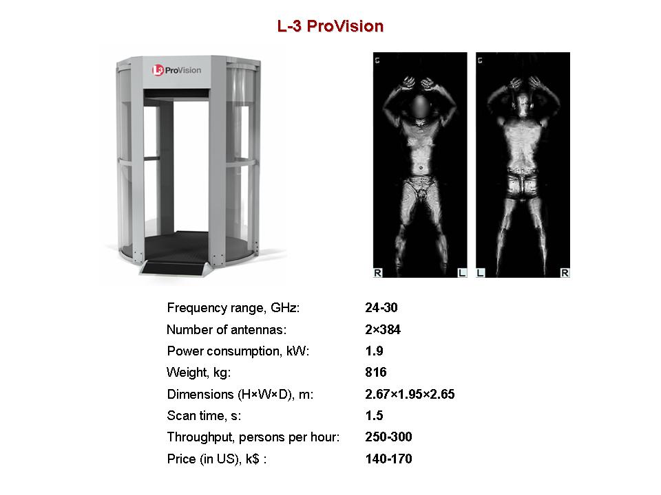 Система досмотра L-3 ProVision, пример радиолокационного изображениЯ и технические характеристики