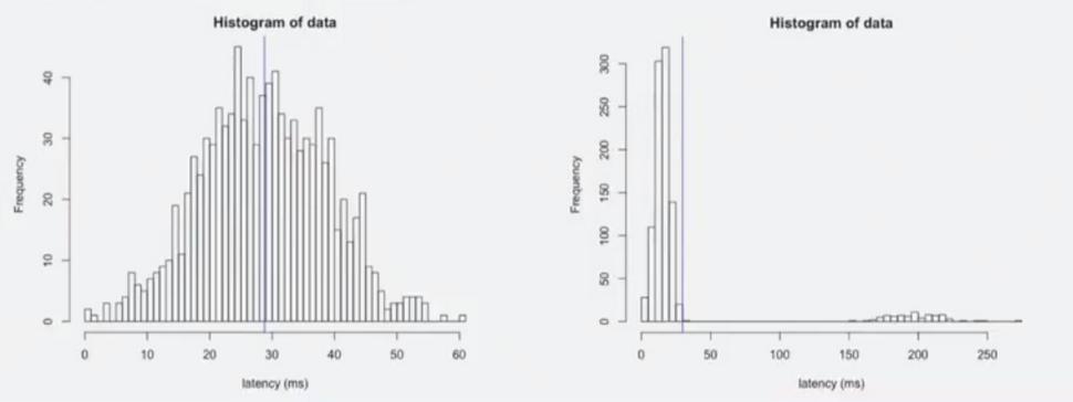 Практическое руководство по анализу производительности приложений - 18