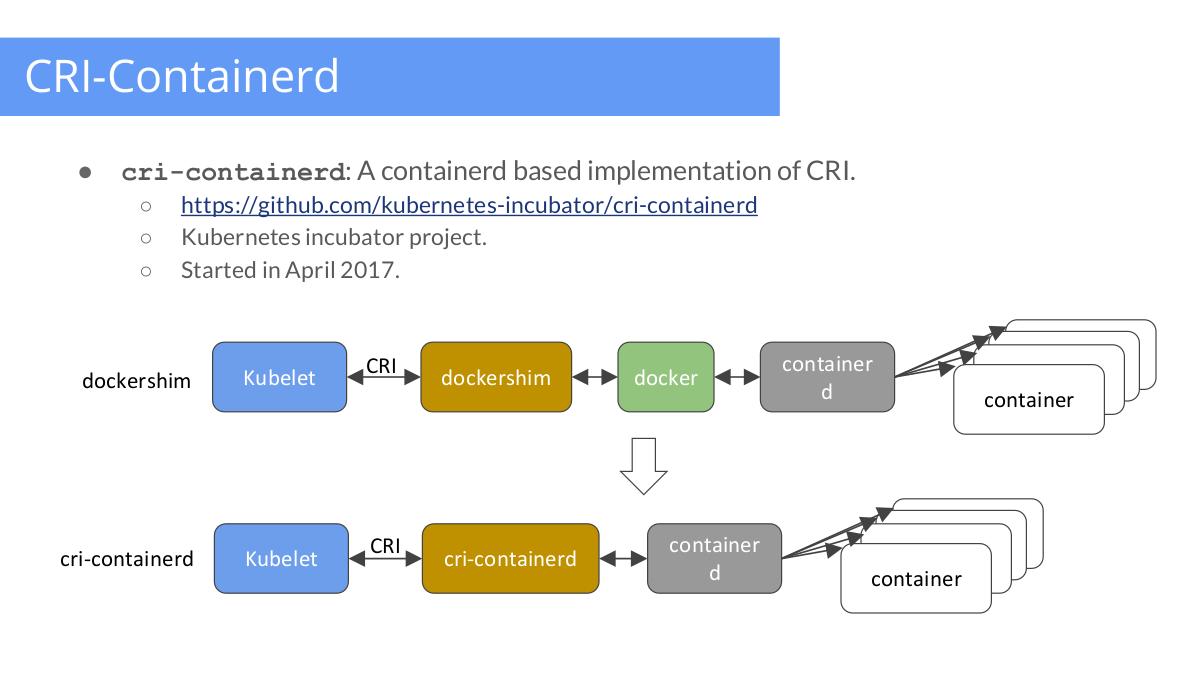 Что и зачем Docker делает в Moby для интеграции с Kubernetes? - 6