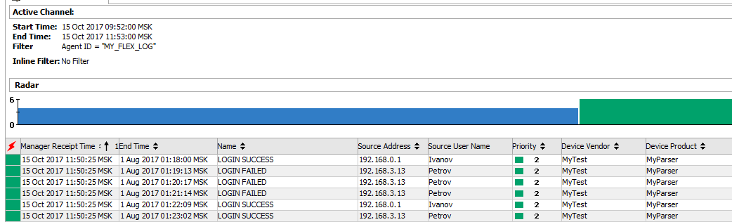 Пишем Arcsight FlexConnector. Log File - 14