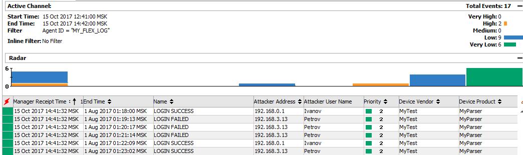 Пишем Arcsight FlexConnector. Log File - 22