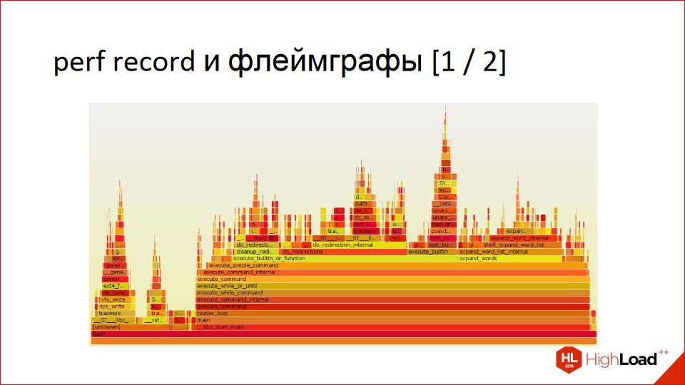Профилирование кода на C-С++ в *nix-системах - 13