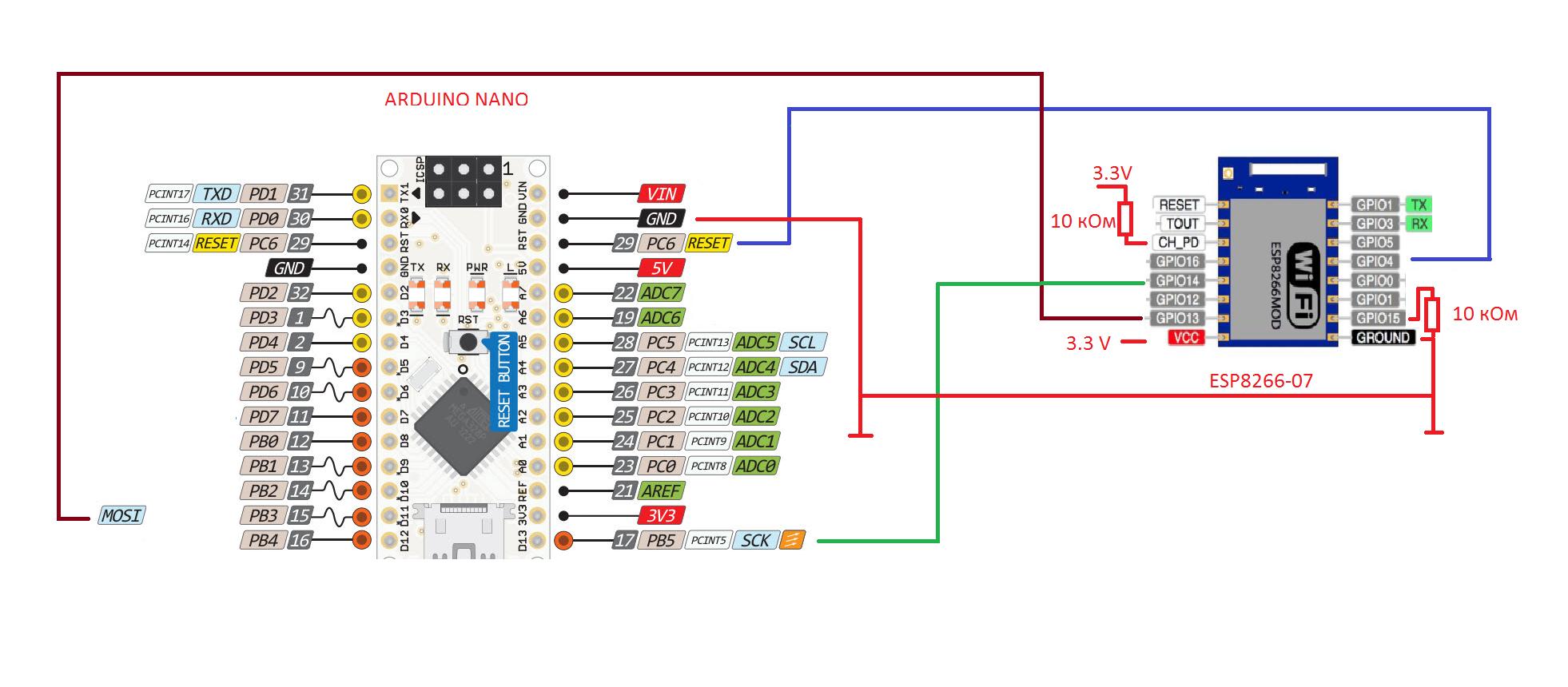 Программирование и обмен данными с «ARDUINO» по WI-FI посредством ESP8266 Часть Вторая - 9