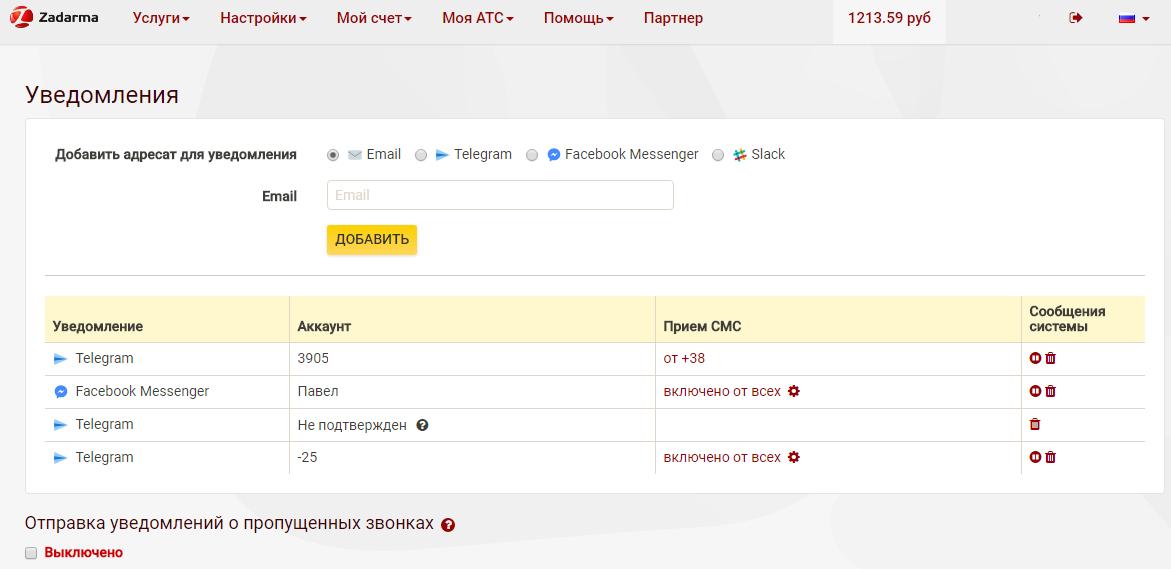 SMS в Telegram или интеграция мессенджеров и IP-телефонии - 3