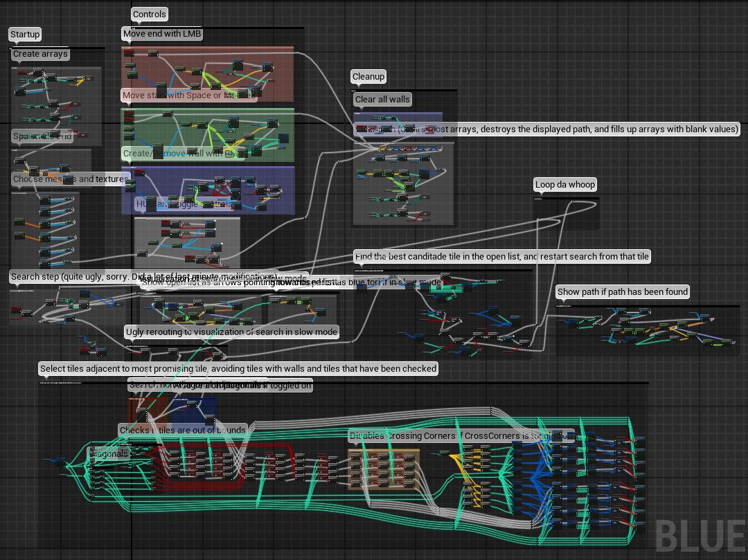 Visual Scripting: будущее уже наступило? - 11