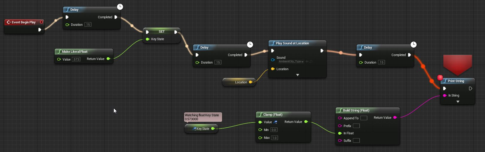Visual Scripting: будущее уже наступило? - 7