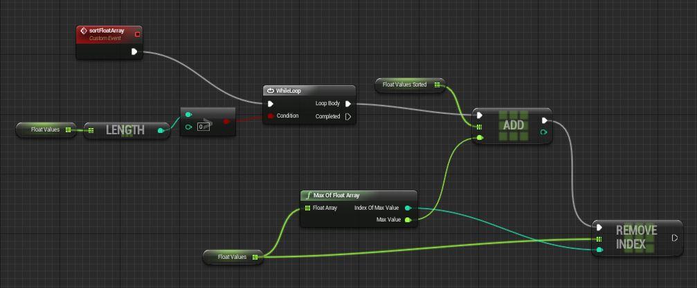 Visual Scripting: будущее уже наступило? - 8