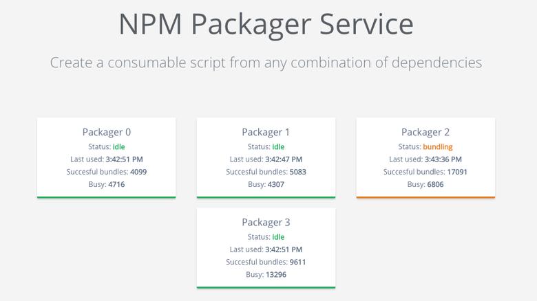 Как мы заставили npm-пакеты работать в браузере - 6