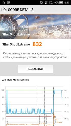 Обзор смартфона ASUS ZenFone 4 - 62