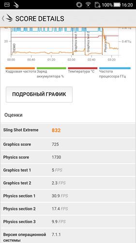 Обзор смартфона ASUS ZenFone 4 - 63