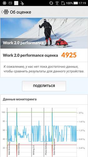 Обзор смартфона ASUS ZenFone 4 - 65