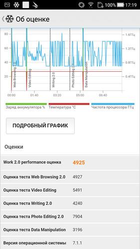 Обзор смартфона ASUS ZenFone 4 - 66