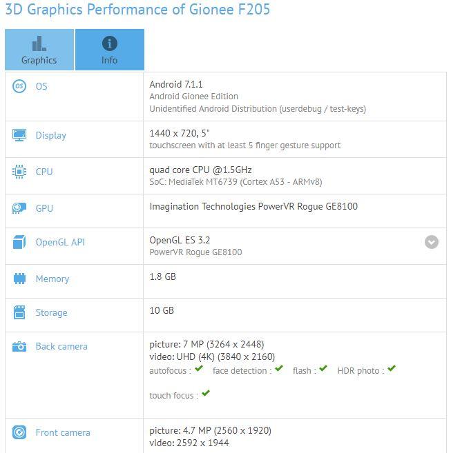 Gionee F205, характеристики