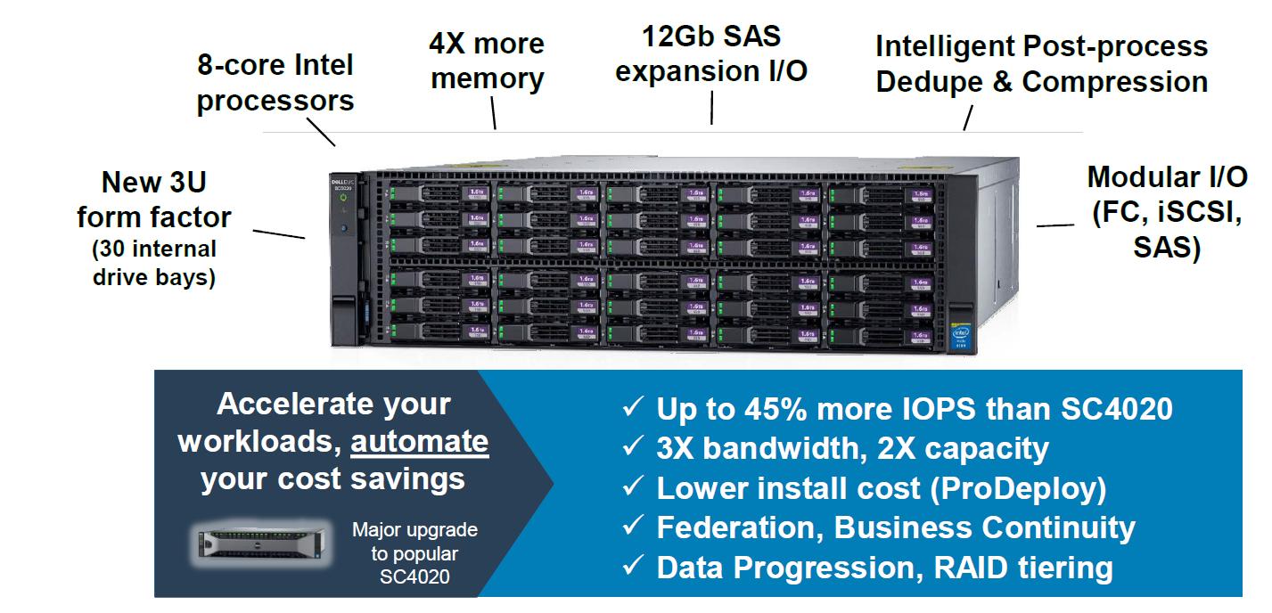 Dell EMC SC и Unity: два сапога — пара - 11
