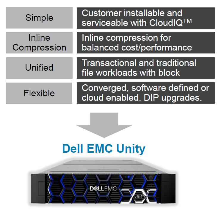 Dell EMC SC и Unity: два сапога — пара - 15
