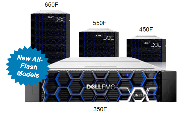 Dell EMC SC и Unity: два сапога — пара - 19