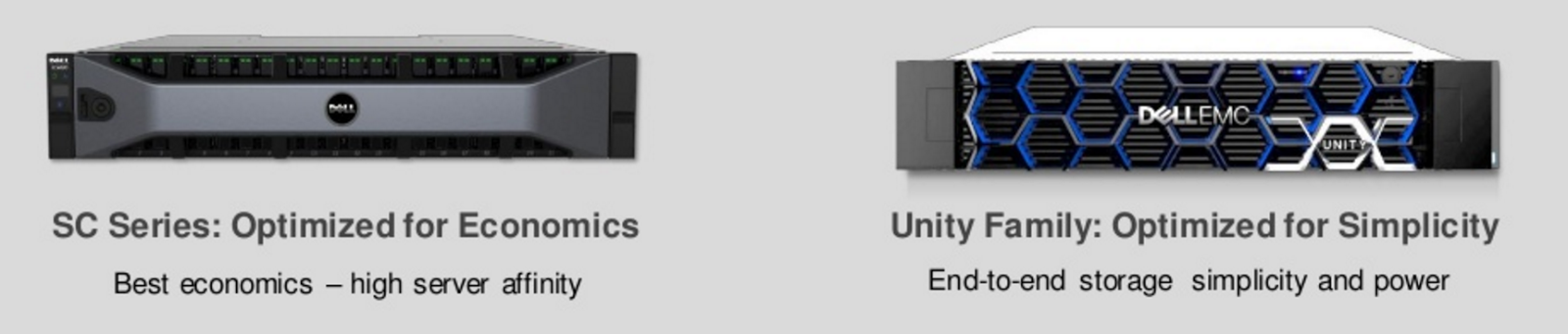 Dell EMC SC и Unity: два сапога — пара - 20