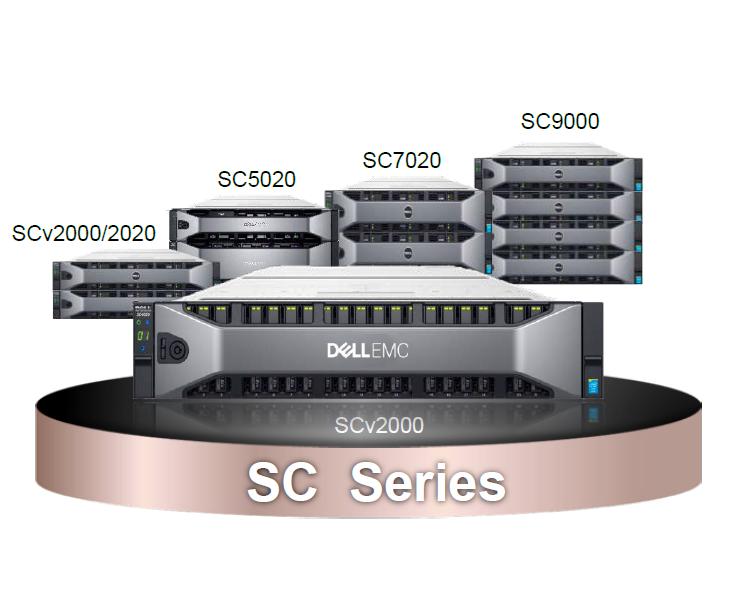 Dell EMC SC и Unity: два сапога — пара - 3