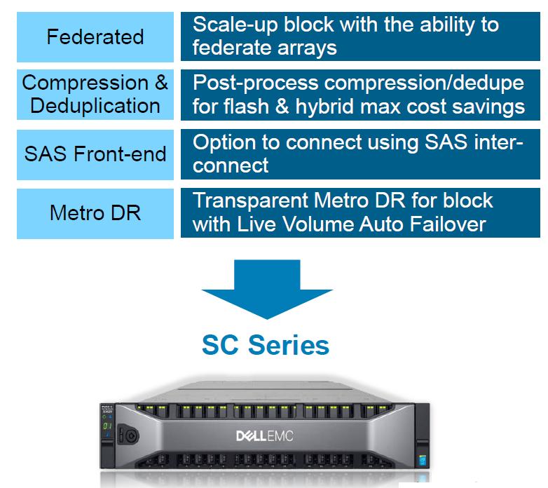 Dell EMC SC и Unity: два сапога — пара - 9