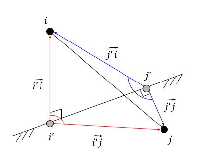 Геометрия данных 4. Пространство графа - 57