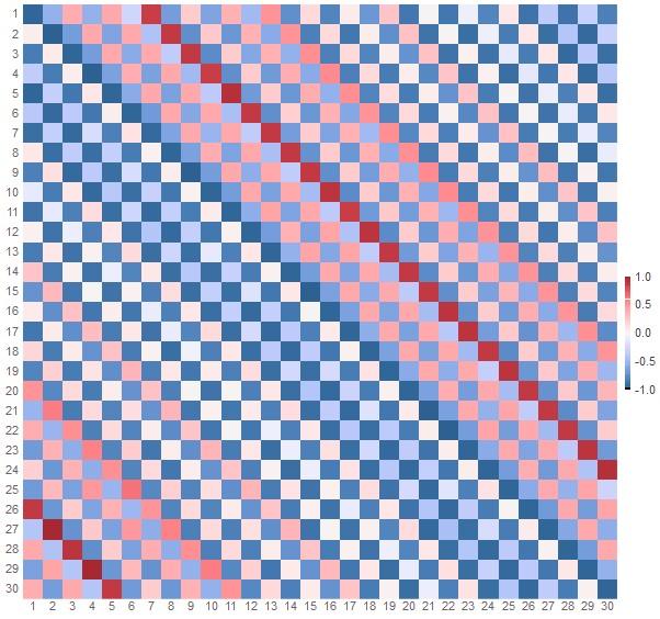 Структура и случайность простых чисел - 1