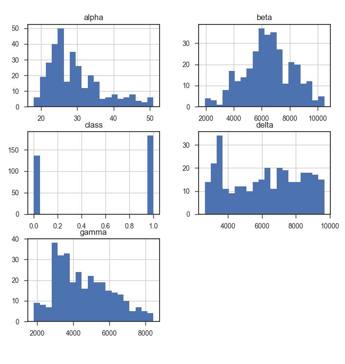 Практика анализа данных в прикладной психологии - 2