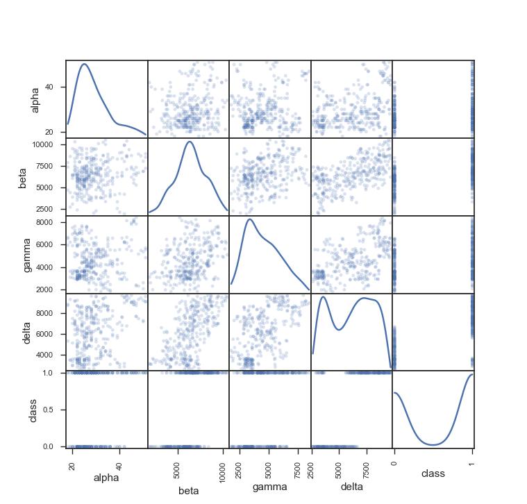 Практика анализа данных в прикладной психологии - 4