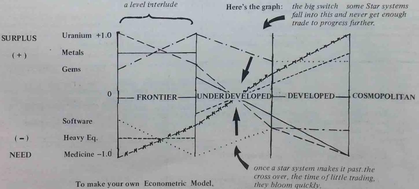 «Звездный торговец» или компьютерное обучение в эпоху мини-компьютеров - 10